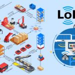 LoRa communication